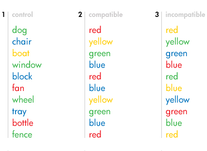 an experiment into the stroop effect