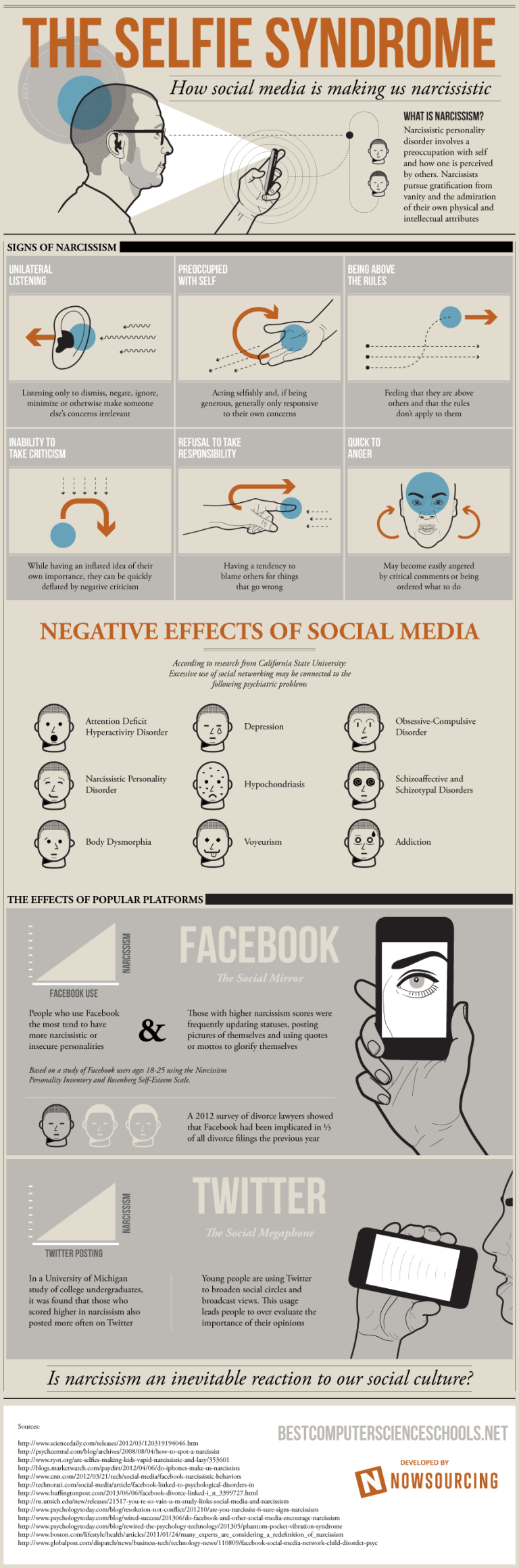 """media and the self Social media is a prominent form of communication, and it gives us entertainment with other posts, pictures and updates as we scroll through our facebook, instagram and twitter feeds, we choose to either """"like"""" or ignore what others post."""